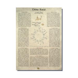 theme astral imprimé sur papier népalais